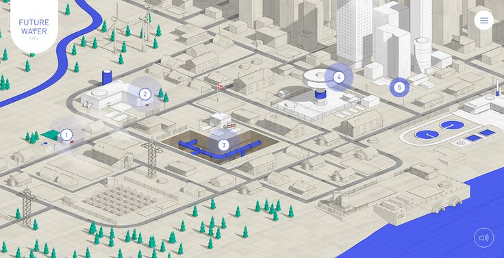 City of Future Water - Site of the Day August 30 2015