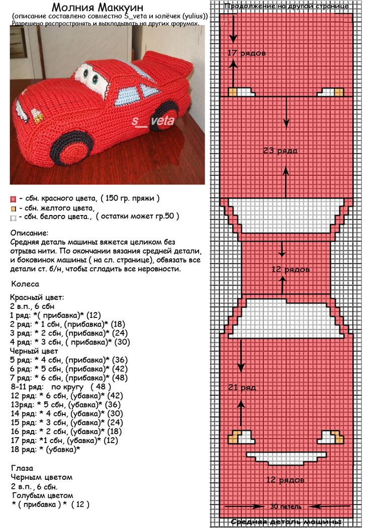 PRECIOUS FINDINGS: So venturing around I found this crochet car, this is a true challenge, not difficult if you don't need to read a pattern. I guess by being visual I just put things together.  Here the trick is to count the squares, and if you can do that you can make this car.  Enjoy!