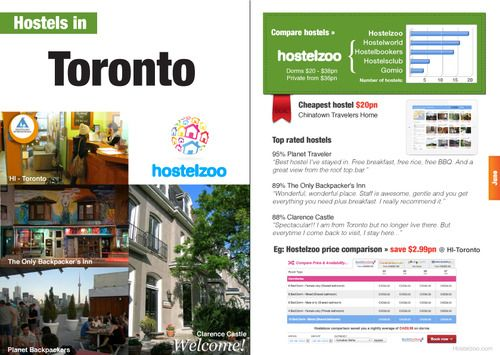 Compare hostels in Toronto