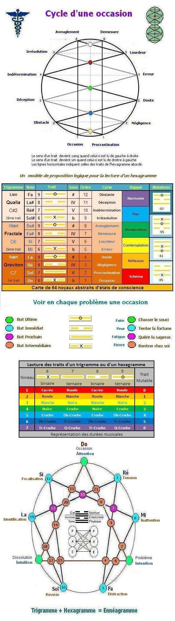 carte_etats_conscience_a36.jpg