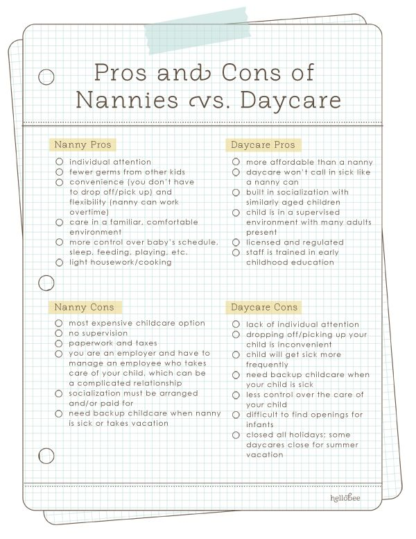 Creative writing assignments for college students nannies