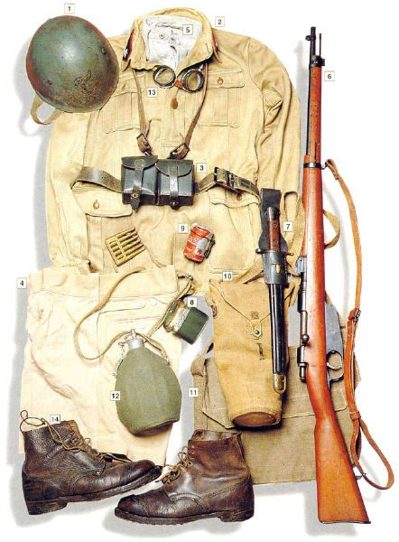 WWII uniforms, equipment and gear german paratrooper