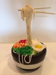 Image result for how to make a defying gravity cake structure
