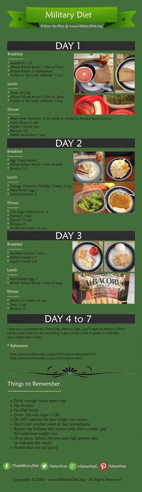 See more here ► https://www.youtube.com/watch?v=__Gi8cvdquw Tags: the quick way to lose weight, quick weight loss centers, quick way to lose weight in a week - The Military Diet Plan Infographic #exercise #diet #workout #fitness #health