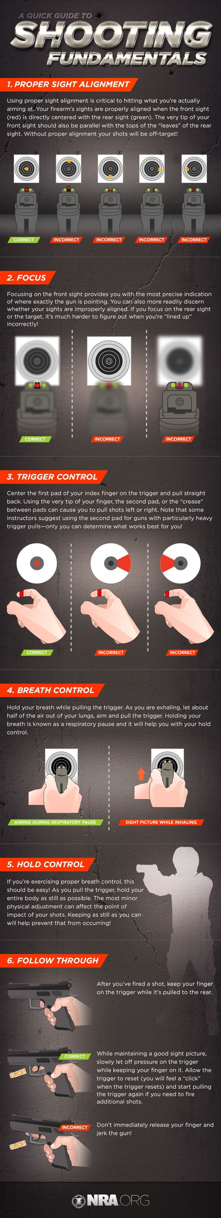 INFOGRAPHIC: A Quick Guide to Shooting Fundamentals --BY: OutdoorHub + POSTED: 9/2/15