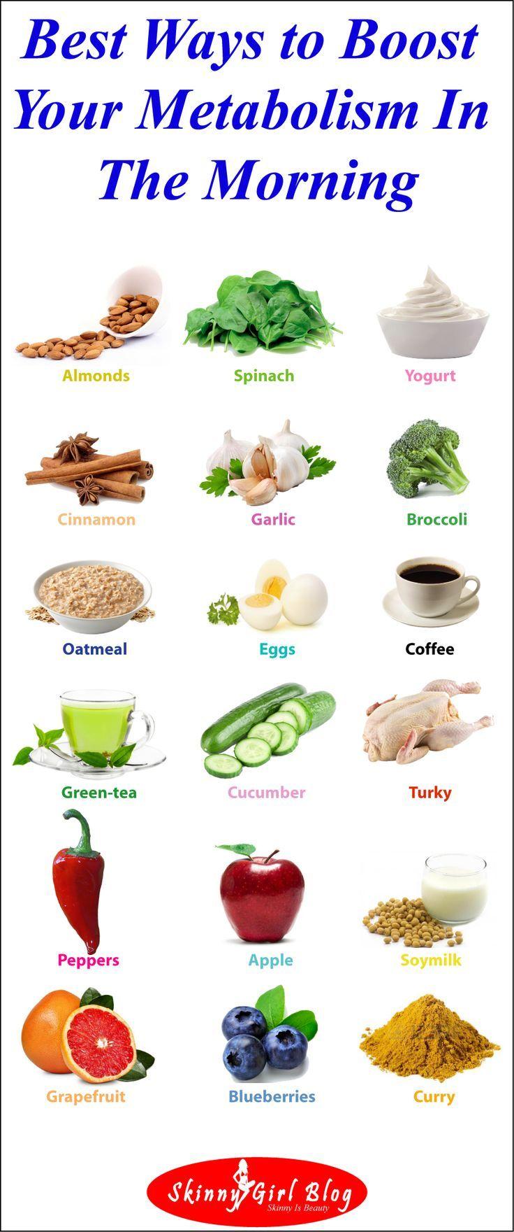 Metabolism Miracle Diet Food List