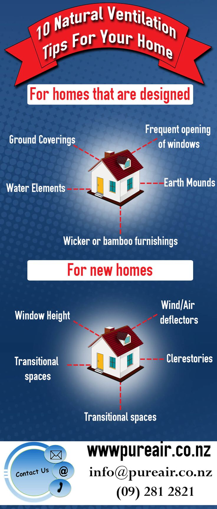 10 Natural Ventilation Tips For Your Home