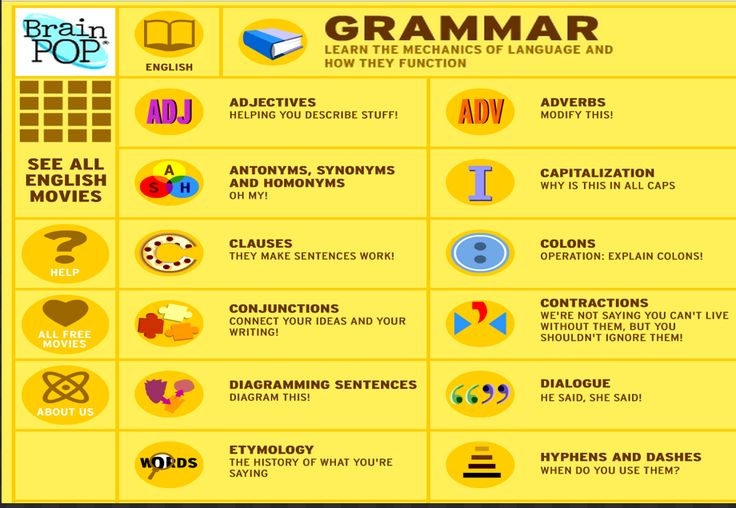 7 Great Grammar Sites for Teachers and Students ~ Educational Technology and Mobile Learning