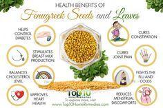 health benefits of fenugreek