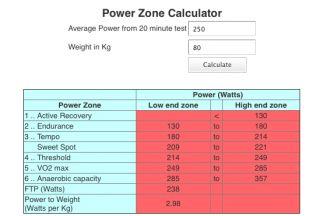 Understanding intensity 3: power