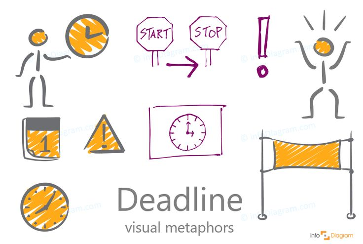 Deadline symbols - abstract concept visualization by PowerPoint. Combined symbol of a person with a clock, calendar and clock icons, attention pictogram, finish line banner, start and stop doodled icons, sketchnoting symbol of a clock. Scribble editable infographics images.