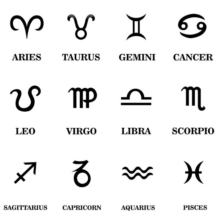Star School lesson #1: Always begin by memorizing the symbols. #astrology