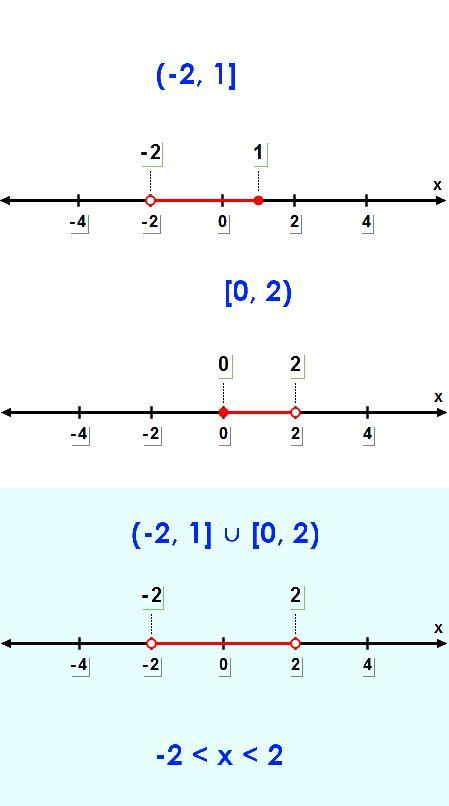 376 Best Teaching Math Trigonometry Images On Pinterest High