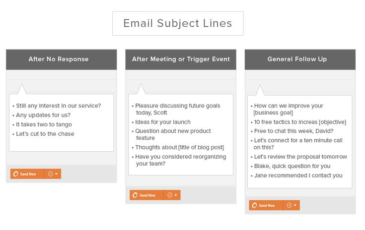 Convert prospects into customers with these 16 sales follow up - follow up email template