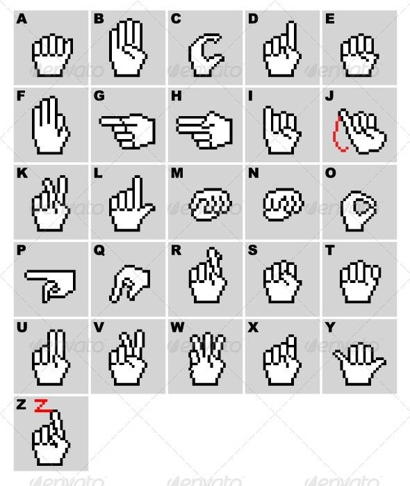 Sign Language Alphabet  Sign Language Alphabet Vector Shapes And