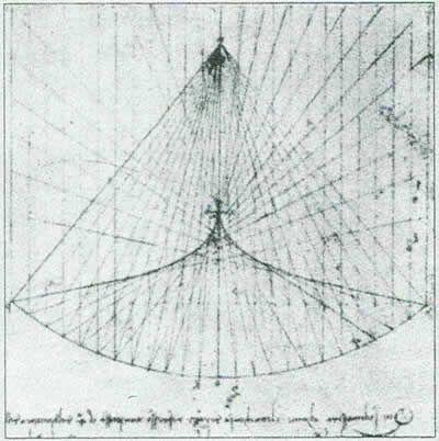 Leonardo da Vinci y la revolución científica de las artes visuales del Renacimiento