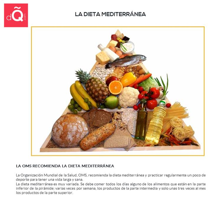 La Dieta Mediteránea #Spanish #LearnSpanish http://www.donquijote.com/