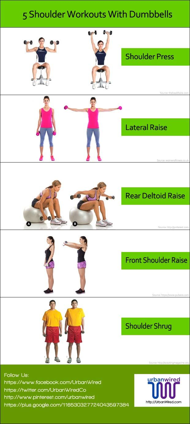 Learn these shoulder workouts with dumbbells to build broad and muscular shoulders. Do them regularly and strengthen your upper body properly. Read More.