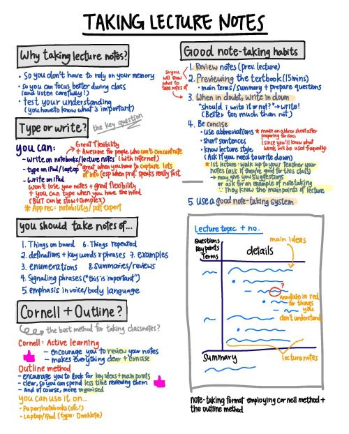 A summary on how to take good lecture notes (and get the most...