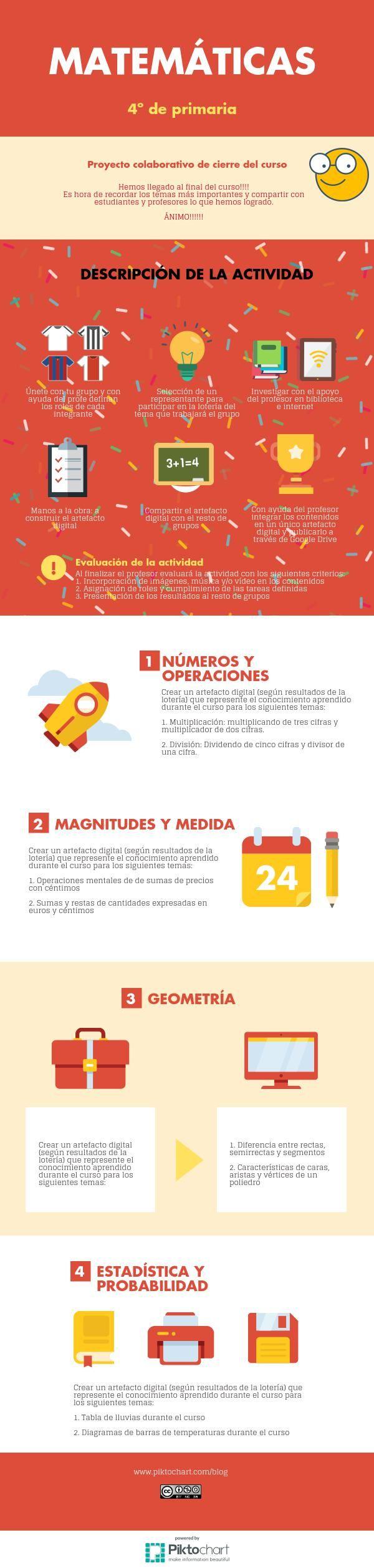Felix Moreno Moreno (Grupo C). Matemáticas, 4º de Primaria. Proyecto colaborativo que anima a su alumnado a repasar diferentes temas mediante la creación de artefactos digitales :D