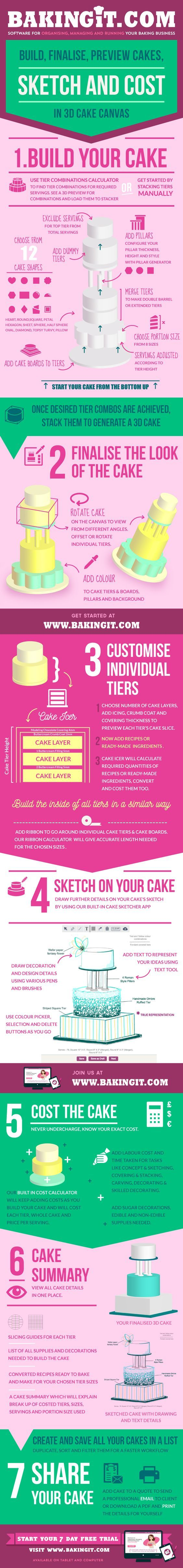 Calculate, Design, Sketch and Cost your Cakes from one place! Start your 7 Day FREE trial now at www.bakingit.com