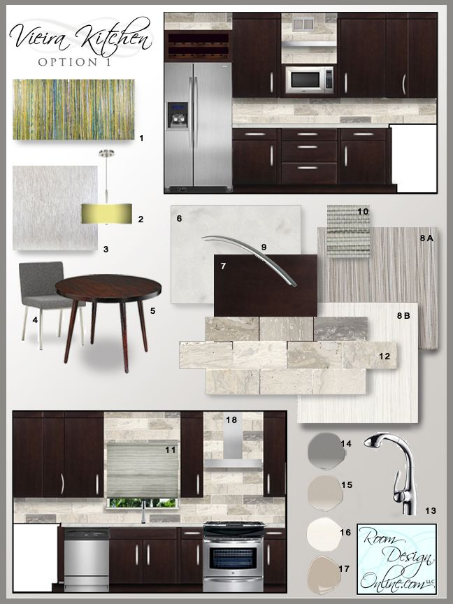 Nice Interior Design Concept Board With Room Online Com Urban Chic Kitchen