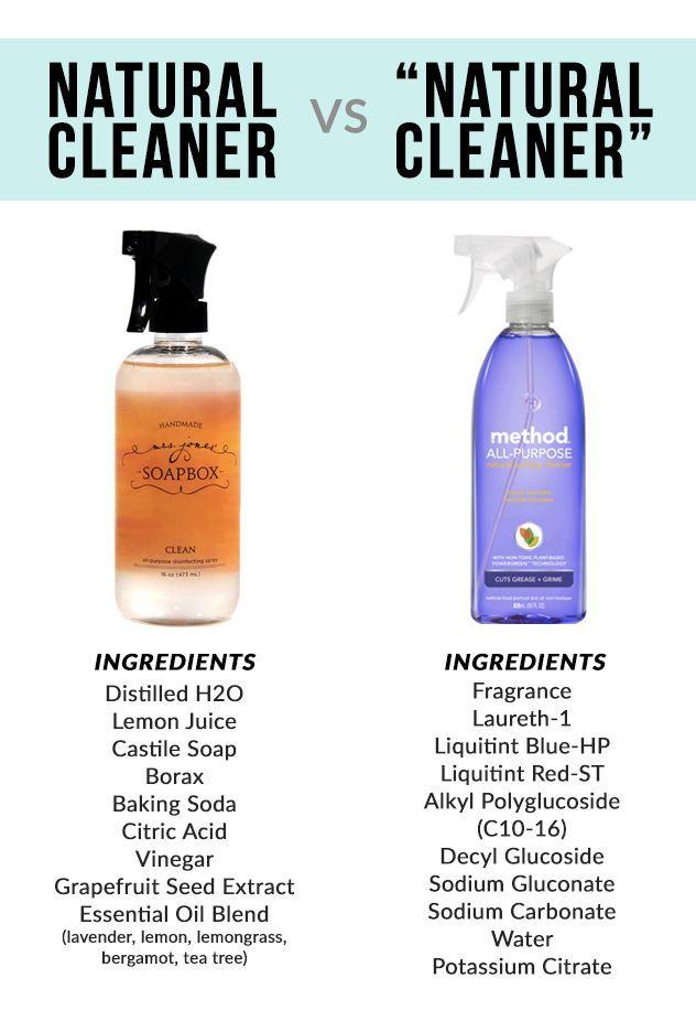 Vinegar Baking Soda Clean Carpet