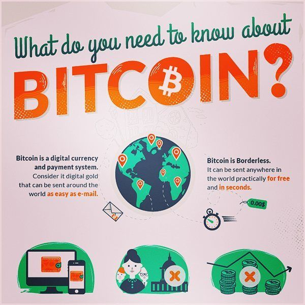 Bitcoin Info Global Price Data And Information For Every World Currency