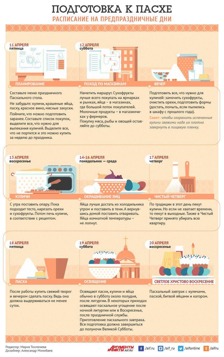 Как подготовиться к Пасхе. Расписание-инфографика | Стол | Великий пост | Аргументы и Факты