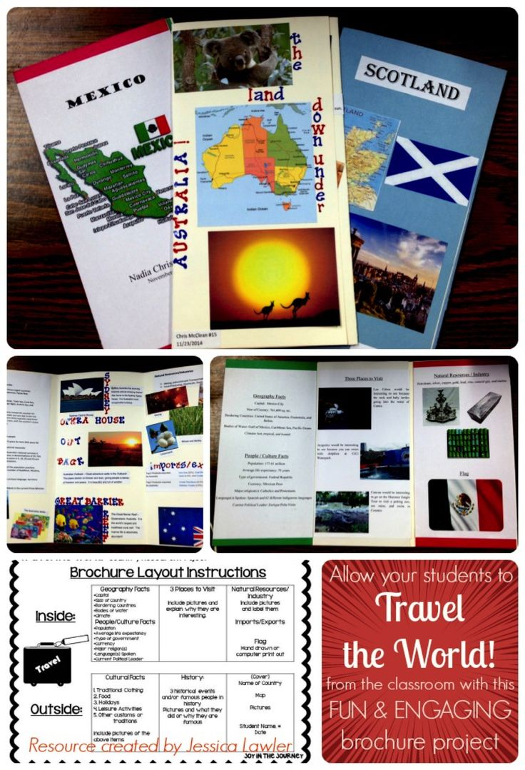 Country Research Project Travel Brochure Research Projects Student Centered Resources And