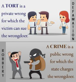 Understanding the Difference Between Tort and Criminal Law