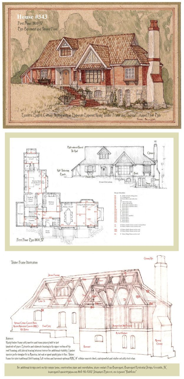 231 best historic house plans images on pinterest vintage houses original design for cottage style house watercolor perspective sketch pencil plans master suite and additional plans are coming
