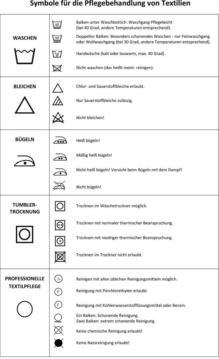 Pflegesymbole Textilien                                                                                                                                                                                 Mehr