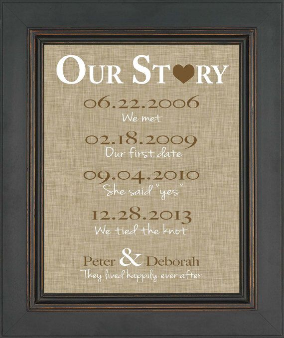 Valentine s day gift first anniversary by
