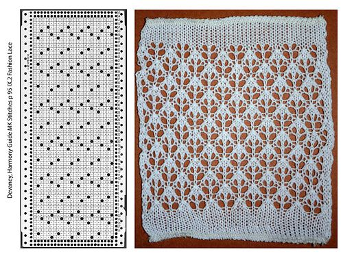 Beautiful machine knit lace