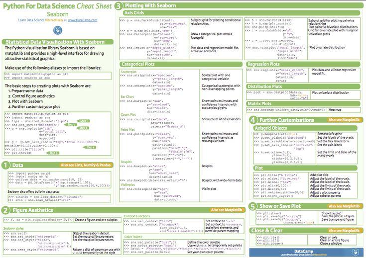 Python data science interview cheat sheet