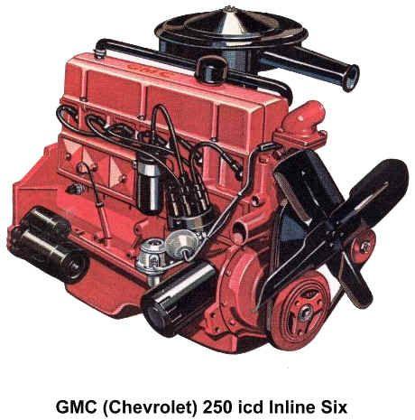 Fe F Ac F Dfd Cf B B Ea Fancy Cars Oil on Chevy 350 Distributor Rotation
