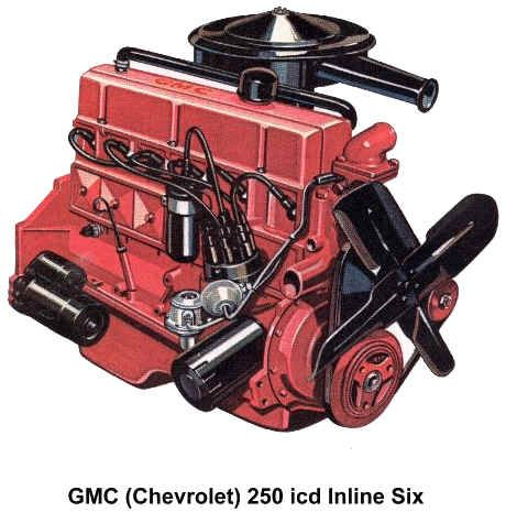 Chevy 250 inline 6 with the old style distributer and coil
