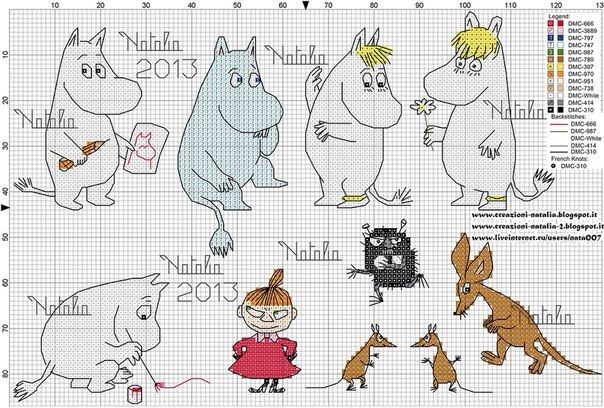 Moomins cross stitch