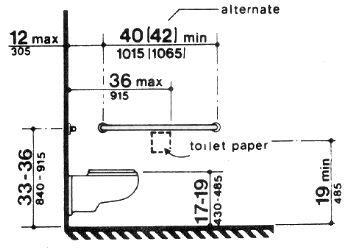 22 best diagrams - ADA images on Pinterest | Ada bathroom ...
