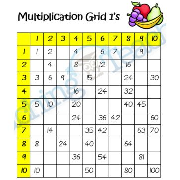 1000+ images about Times table games on Pinterest | Quizes ...