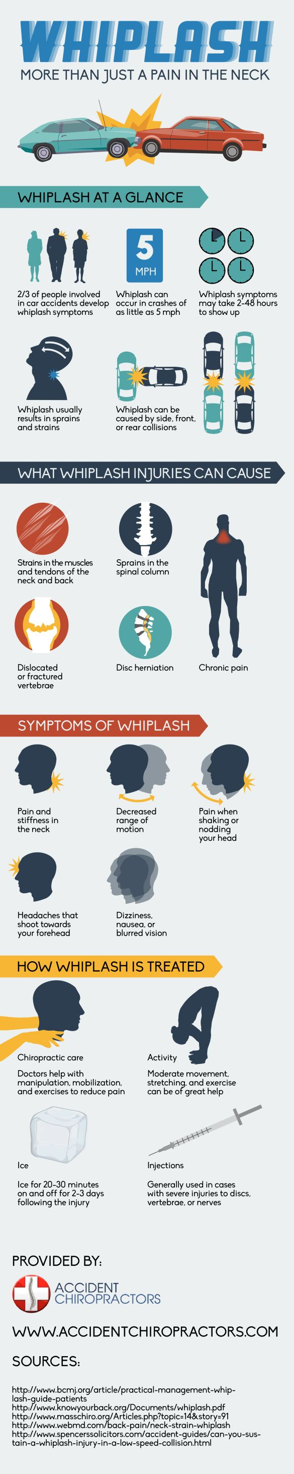 Whiplash: More Than Just a Pain in the Neck   #infographic #NeckPain #Health