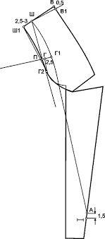 trazo cuello de saco - Buscar con Google