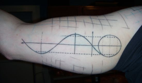 Unit circle to sine wave relationship, tattoo
