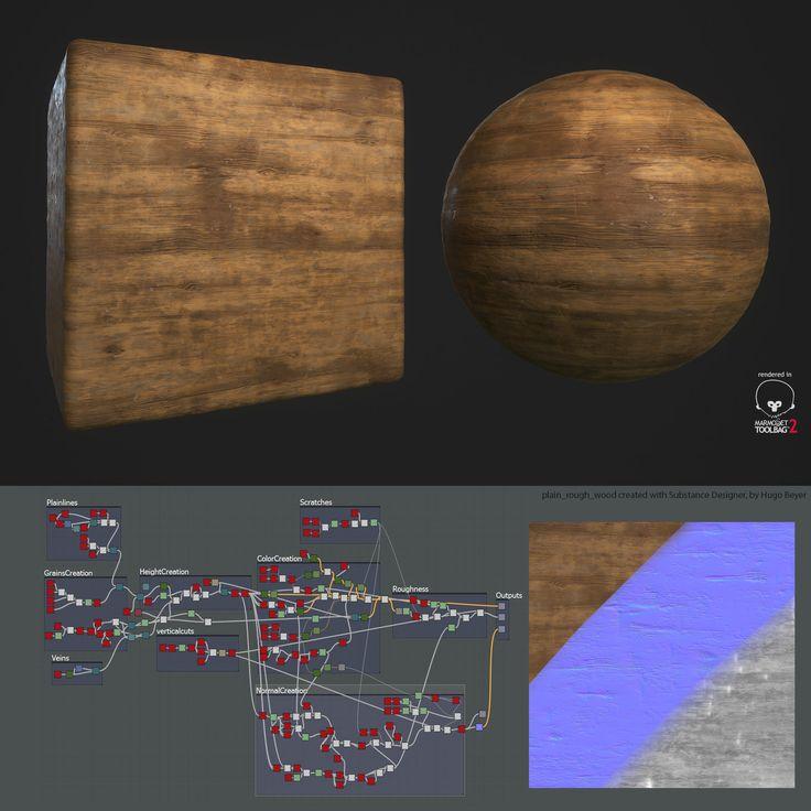 Plain Rough Wood - Substance Designer Tileable material, Hugo Beyer on ArtStation at https://www.artstation.com/artwork/plain-rough-wood-substance-designer-tileable-material