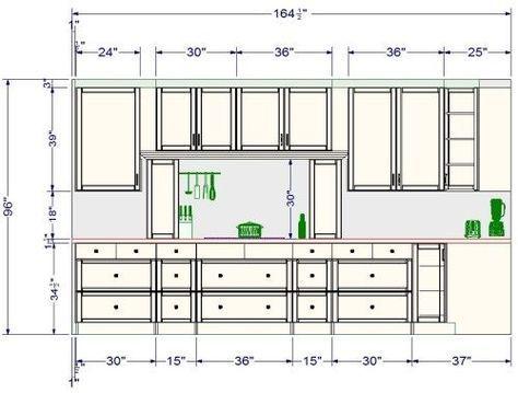 Standard Kitchen Cabinet Height Standard Kitchen Cabinet ...