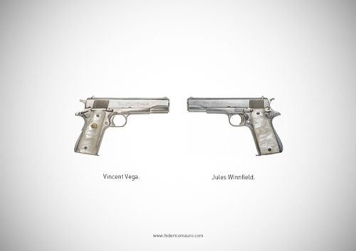Famous Guns From Films