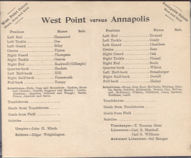 1903 Army - Navy Football Roster