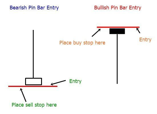 Free mcx gold intraday tips
