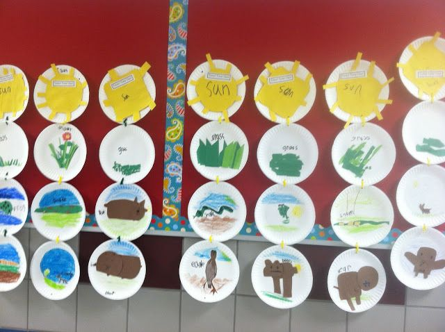 food chains with plates